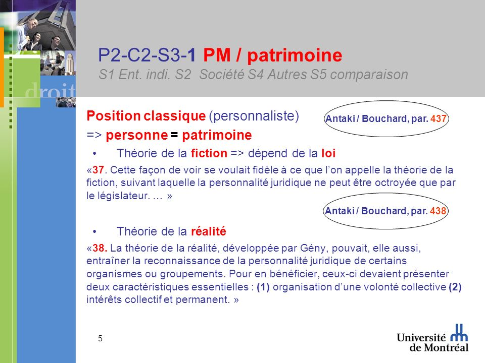 5 P2-C2-S3-1 PM / patrimoine S1 Ent. indi. S2 Société S4 Autres S5 comparaison Position classique (personnaliste) => personne = patrimoine Théorie de
