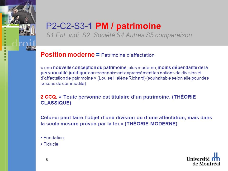 6 P2-C2-S3-1 PM / patrimoine S1 Ent. indi. S2 Société S4 Autres S5 comparaison Position moderne = Patrimoine daffectation « une nouvelle conception du
