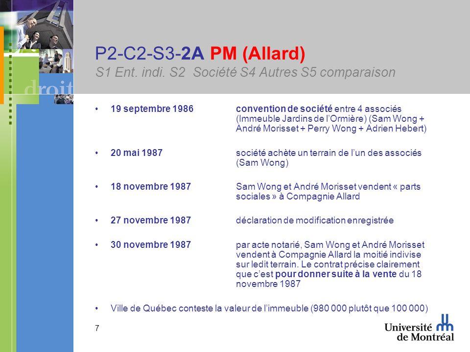7 P2-C2-S3-2A PM (Allard) S1 Ent. indi. S2 Société S4 Autres S5 comparaison 19 septembre 1986convention de société entre 4 associés (Immeuble Jardins