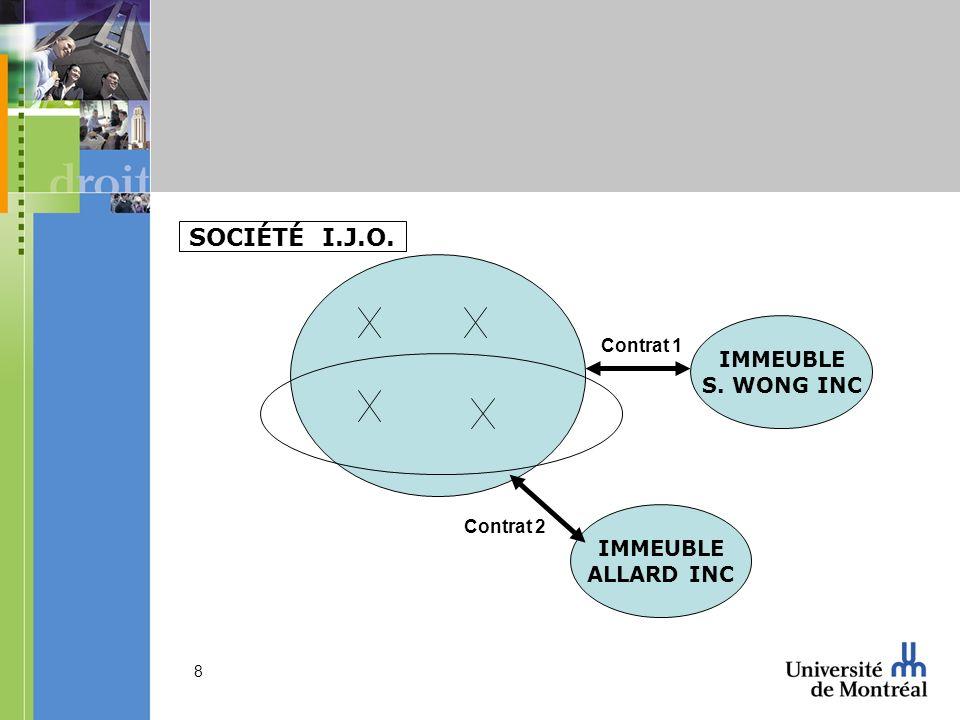 8 IMMEUBLE S. WONG INC IMMEUBLE ALLARD INC Contrat 1 Contrat 2 SOCIÉTÉ I.J.O.