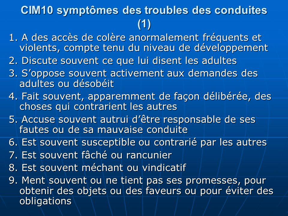 CIM10 symptômes des troubles des conduites (1) 1. A des accès de colère anormalement fréquents et violents, compte tenu du niveau de développement 2.