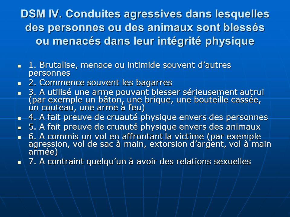 DSM IV. Conduites agressives dans lesquelles des personnes ou des animaux sont blessés ou menacés dans leur intégrité physique 1. Brutalise, menace ou