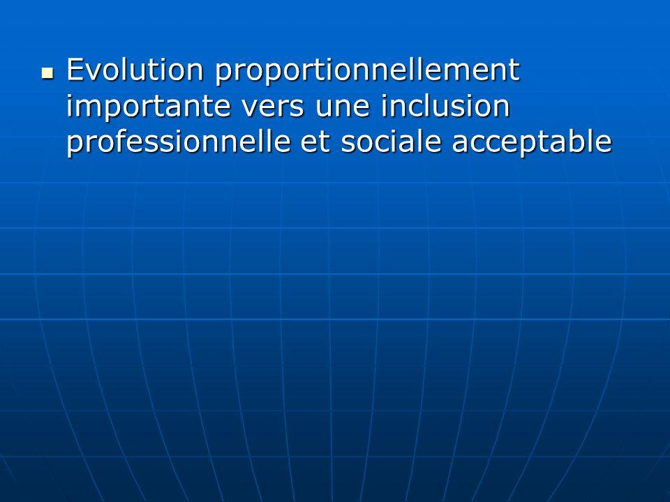 Evolution proportionnellement importante vers une inclusion professionnelle et sociale acceptable Evolution proportionnellement importante vers une in