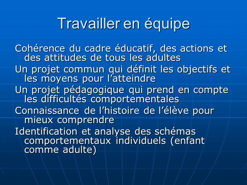 Travailler en équipe Cohérence du cadre éducatif, des actions et des attitudes de tous les adultes Un projet commun qui définit les objectifs et les m