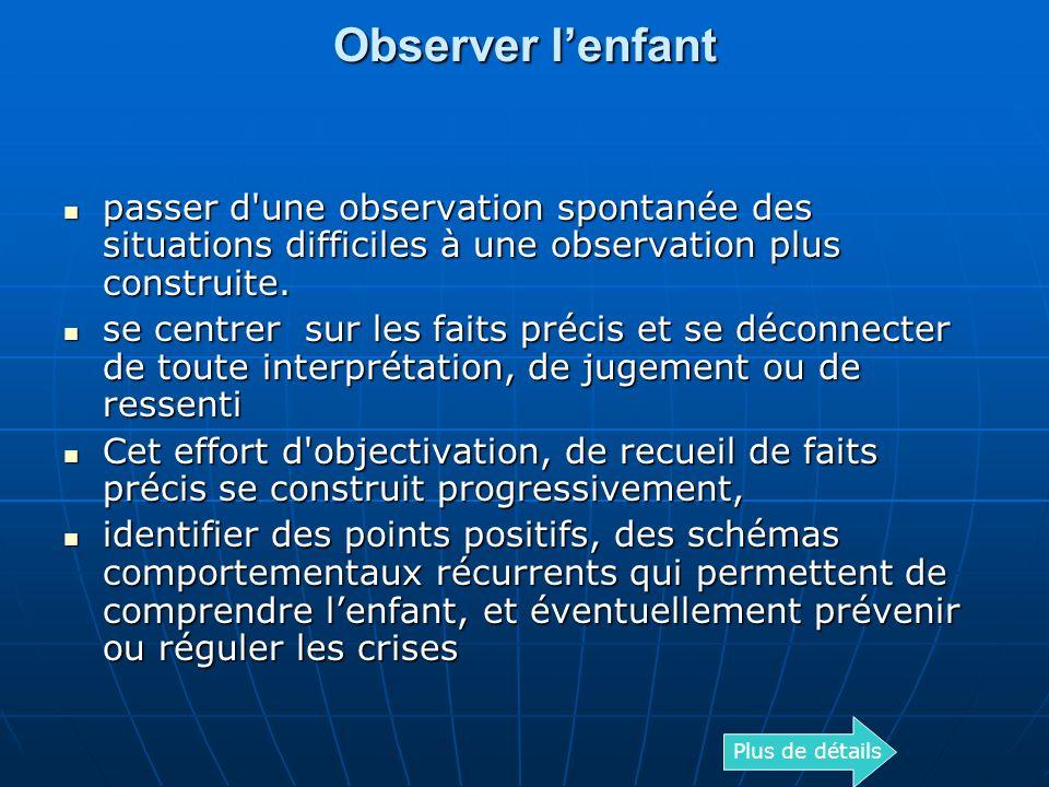 Observer lenfant passer d'une observation spontanée des situations difficiles à une observation plus construite. passer d'une observation spontanée de