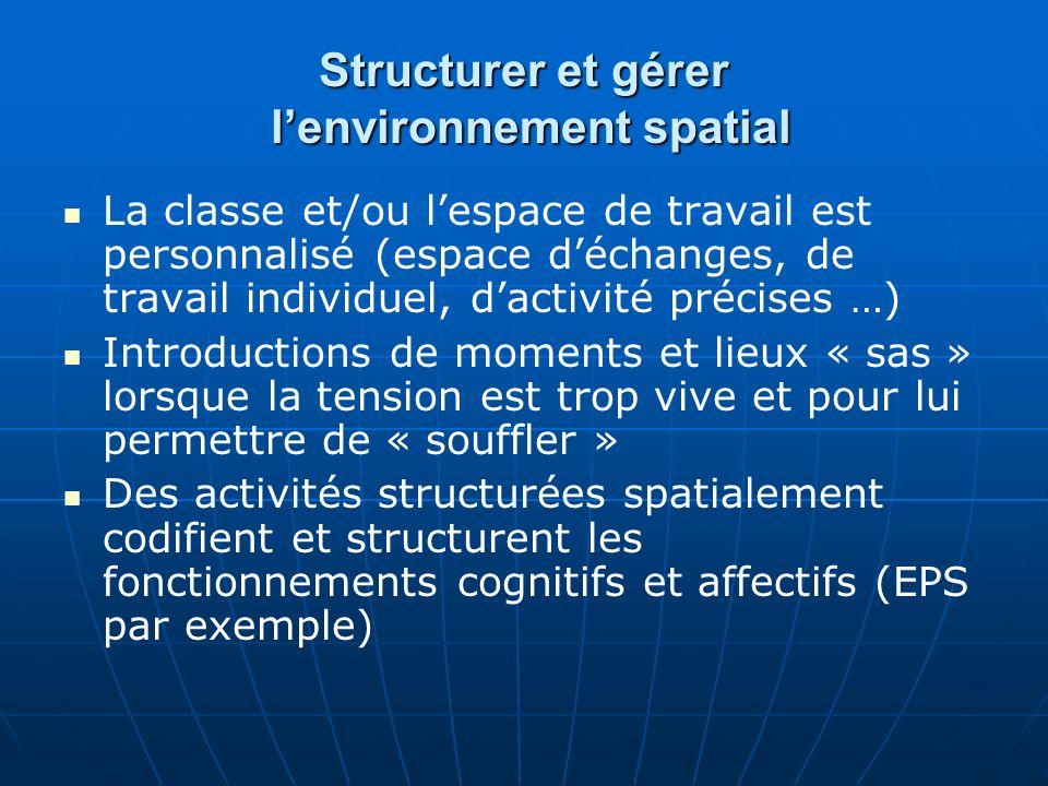 Structurer et gérer lenvironnement spatial La classe et/ou lespace de travail est personnalisé (espace déchanges, de travail individuel, dactivité pré
