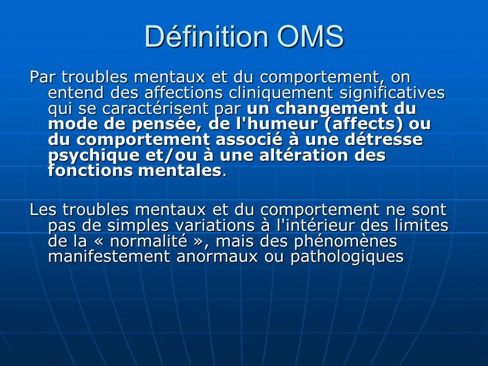 Définition OMS Par troubles mentaux et du comportement, on entend des affections cliniquement significatives qui se caractérisent par un changement du