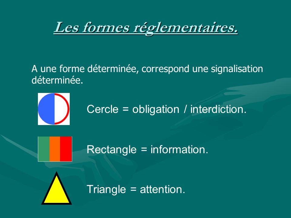 Les formes réglementaires. A une forme déterminée, correspond une signalisation déterminée. Cercle = obligation / interdiction. Rectangle = informatio