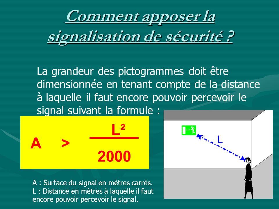 Comment apposer la signalisation de sécurité ? La grandeur des pictogrammes doit être dimensionnée en tenant compte de la distance à laquelle il faut