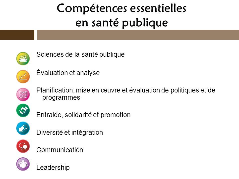 Compétences essentielles en santé publique Sciences de la santé publique Évaluation et analyse Planification, mise en œuvre et évaluation de politique