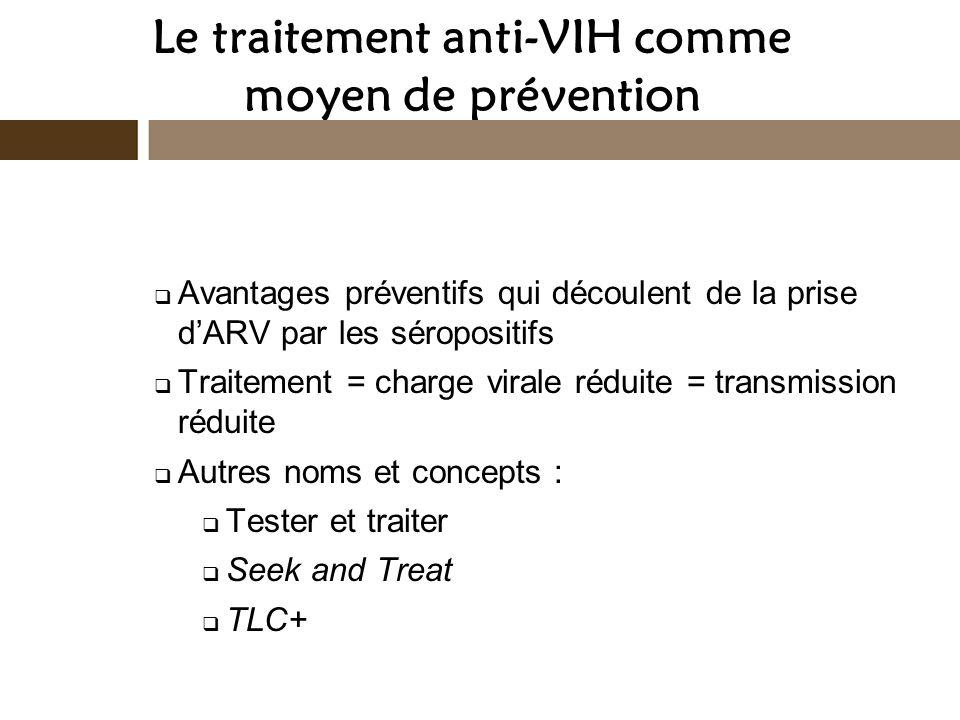 Le traitement anti-VIH comme moyen de prévention Avantages préventifs qui découlent de la prise dARV par les séropositifs Traitement = charge virale r
