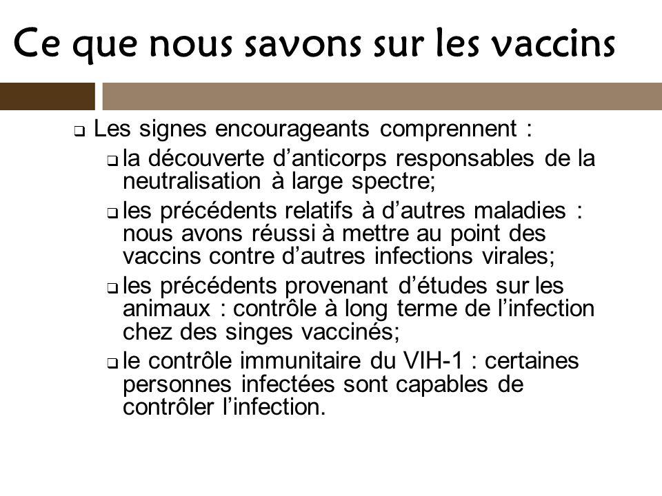 Ce que nous savons sur les vaccins Les signes encourageants comprennent : la découverte danticorps responsables de la neutralisation à large spectre;