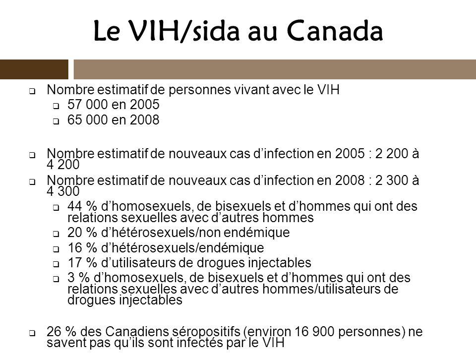 Le VIH/sida au Canada Nombre estimatif de personnes vivant avec le VIH 57 000 en 2005 65 000 en 2008 Nombre estimatif de nouveaux cas dinfection en 20