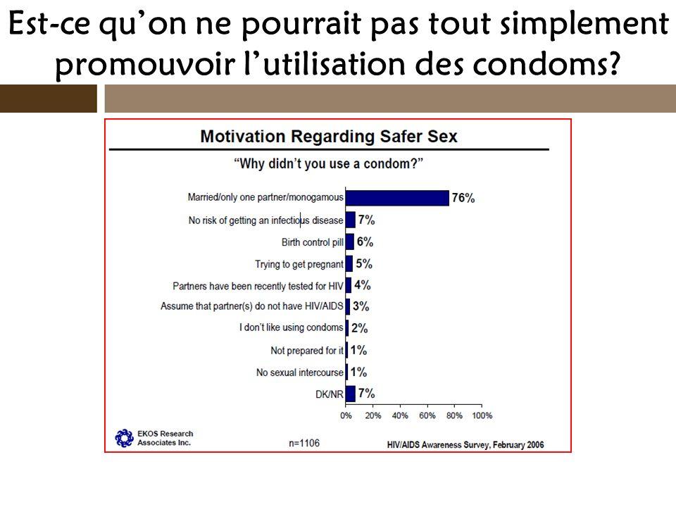 Est-ce quon ne pourrait pas tout simplement promouvoir lutilisation des condoms?