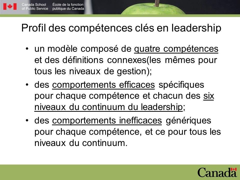 Profil des compétences clés en leadership un modèle composé de quatre compétences et des définitions connexes(les mêmes pour tous les niveaux de gestion); des comportements efficaces spécifiques pour chaque compétence et chacun des six niveaux du continuum du leadership; des comportements inefficaces génériques pour chaque compétence, et ce pour tous les niveaux du continuum.