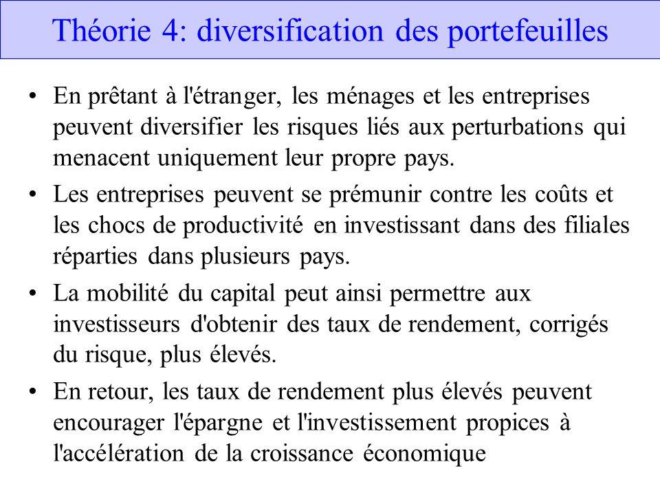 Théorie 4: diversification des portefeuilles En prêtant à l'étranger, les ménages et les entreprises peuvent diversifier les risques liés aux perturba