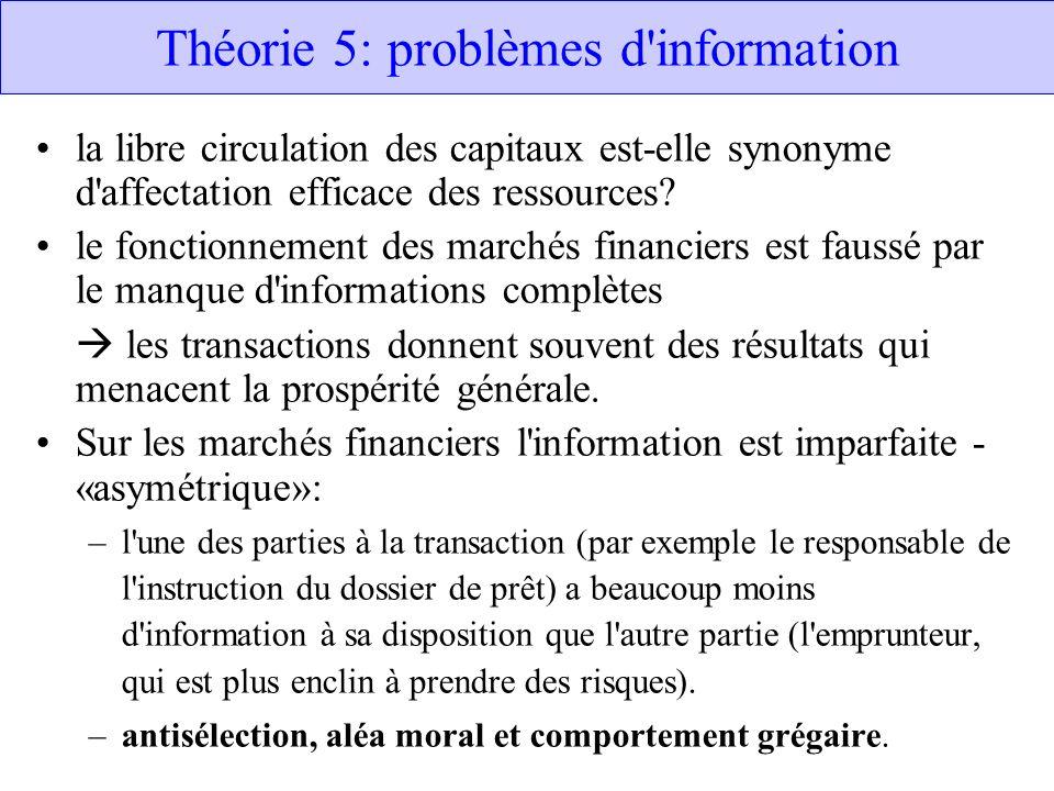 Théorie 5: problèmes d'information la libre circulation des capitaux est-elle synonyme d'affectation efficace des ressources? le fonctionnement des ma