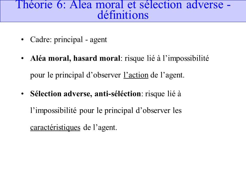 Théorie 6: Alea moral et sélection adverse - définitions Cadre: principal - agent Aléa moral, hasard moral: risque lié à limpossibilité pour le princi