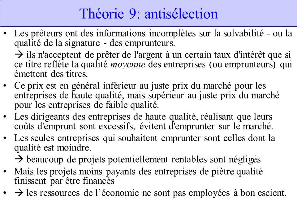 Théorie 9: antisélection Les prêteurs ont des informations incomplètes sur la solvabilité - ou la qualité de la signature - des emprunteurs. ils n'acc