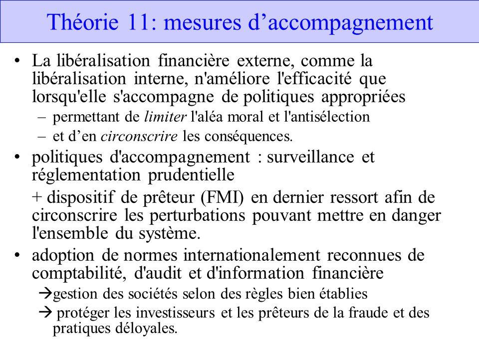 Théorie 11: mesures daccompagnement La libéralisation financière externe, comme la libéralisation interne, n'améliore l'efficacité que lorsqu'elle s'a