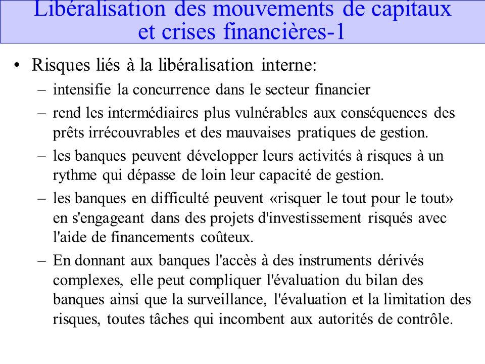 Libéralisation des mouvements de capitaux et crises financières-1 Risques liés à la libéralisation interne: –intensifie la concurrence dans le secteur