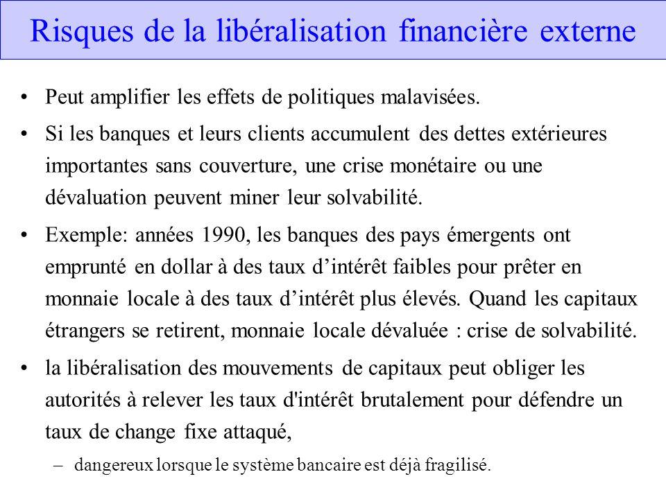 Risques de la libéralisation financière externe Peut amplifier les effets de politiques malavisées. Si les banques et leurs clients accumulent des det