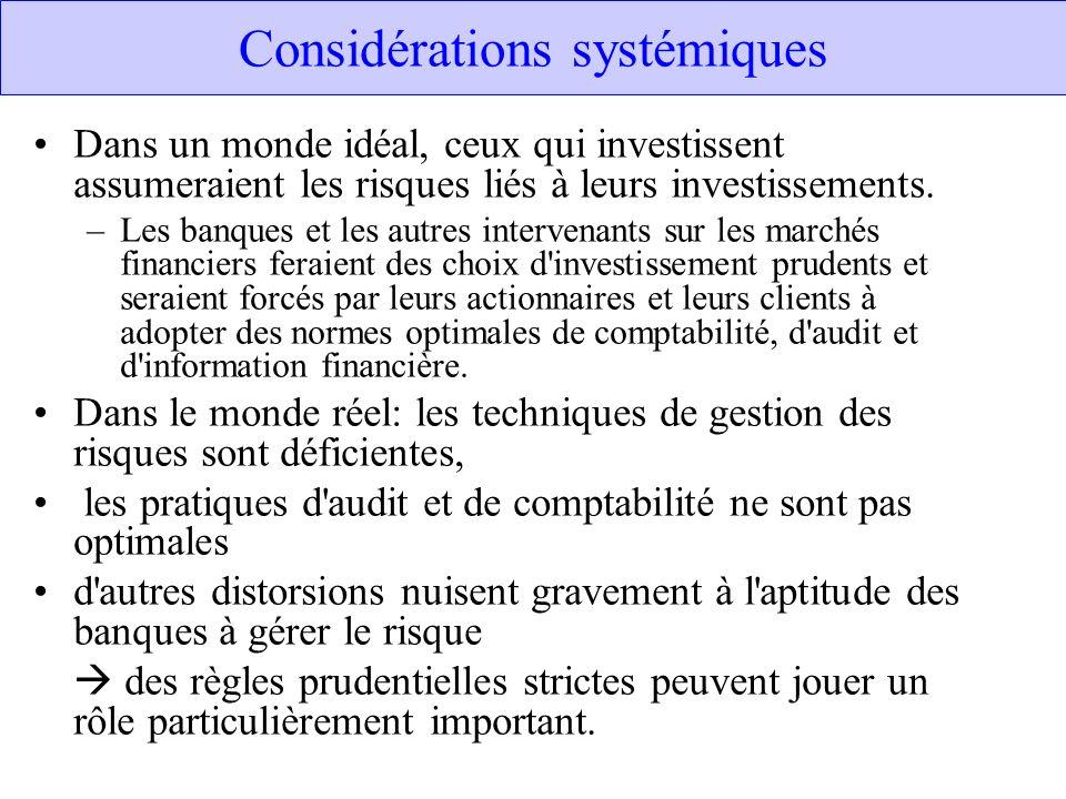 Considérations systémiques Dans un monde idéal, ceux qui investissent assumeraient les risques liés à leurs investissements. –Les banques et les autre