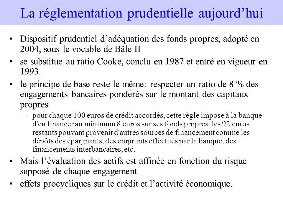 La réglementation prudentielle aujourdhui Dispositif prudentiel dadéquation des fonds propres; adopté en 2004, sous le vocable de Bâle II se substitue