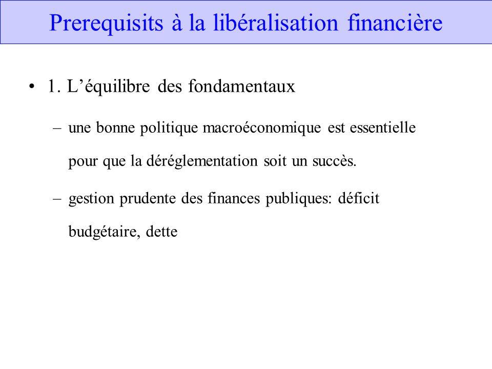 Prerequisits à la libéralisation financière 1. Léquilibre des fondamentaux –une bonne politique macroéconomique est essentielle pour que la déréglemen