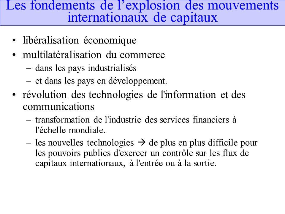 Théorie 5: problèmes d information la libre circulation des capitaux est-elle synonyme d affectation efficace des ressources.