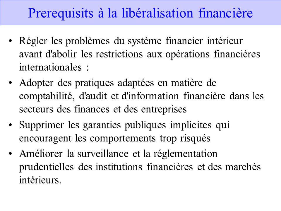 Prerequisits à la libéralisation financière Régler les problèmes du système financier intérieur avant d'abolir les restrictions aux opérations financi