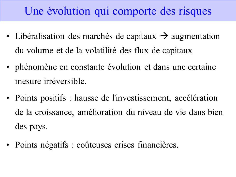 Les risques Les risques liés à la libéralisation des mouvements de capitaux transnationaux sont semblables à ceux de la déréglementation des institutions financières internes.