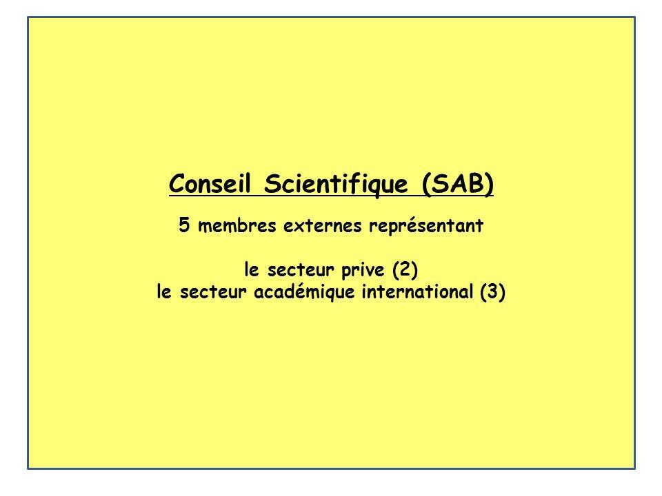 Conseil Scientifique (SAB) 5 membres externes représentant le secteur prive (2) le secteur académique international (3)