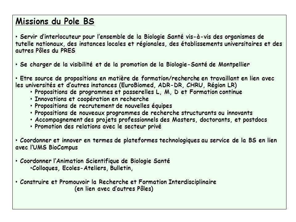Missions du Pole BS Servir dinterlocuteur pour lensemble de la Biologie Santé vis-à-vis des organismes de tutelle nationaux, des instances locales et régionales, des établissements universitaires et des autres Pôles du PRES Se charger de la visibilité et de la promotion de la Biologie-Santé de Montpellier Etre source de propositions en matière de formation/recherche en travaillant en lien avec les universités et dautres instances (EuroBiomed, ADR-DR, CHRU, Région LR) Propositions de programmes et passerelles L, M, D et Formation continue Innovations et coopération en recherche Propositions de recrutement de nouvelles équipes Propositions de nouveaux programmes de recherche structurants ou innovants Accompagnement des projets professionnels des Masters, doctorants, et postdocs Promotion des relations avec le secteur privé Coordonner et innover en termes de plateformes technologiques au service de la BS en lien avec lUMS BioCampus Coordonner lAnimation Scientifique de Biologie Santé Colloques, Ecoles-Ateliers, Bulletin, Construire et Promouvoir la Recherche et Formation Interdisciplinaire (en lien avec dautres Pôles)