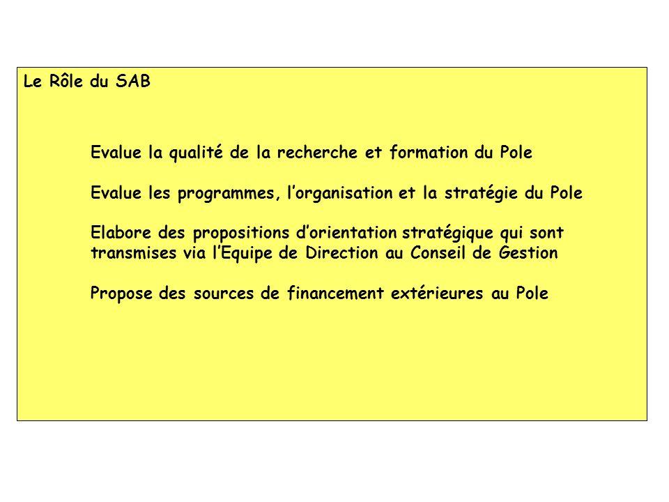 Le Rôle du SAB Evalue la qualité de la recherche et formation du Pole Evalue les programmes, lorganisation et la stratégie du Pole Elabore des proposi