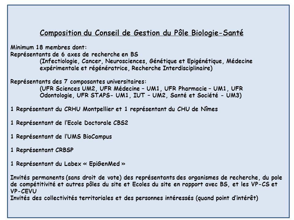 Composition du Conseil de Gestion du Pôle Biologie-Santé Minimum 18 membres dont: Représentants de 6 axes de recherche en BS (Infectiologie, Cancer, Neurosciences, Génétique et Epigénétique, Médecine expérimentale et régénératrice, Recherche Interdisciplinaire) Représentants des 7 composantes universitaires: (UFR Sciences UM2, UFR Médecine – UM1, UFR Pharmacie – UM1, UFR Odontologie, UFR STAPS- UM1, IUT – UM2, Santé et Société - UM3) 1 Représentant du CRHU Montpellier et 1 représentant du CHU de Nîmes 1 Représentant de lEcole Doctorale CBS2 1 Représentant de lUMS BioCampus 1 Représentant CRBSP 1 Représentant du Labex « EpiGenMed » Invités permanents (sans droit de vote) des représentants des organismes de recherche, du pole de compétitivité et autres pôles du site et Ecoles du site en rapport avec BS, et les VP-CS et VP-CEVU Invités des collectivités territoriales et des personnes intéressés (quand point dintérêt)