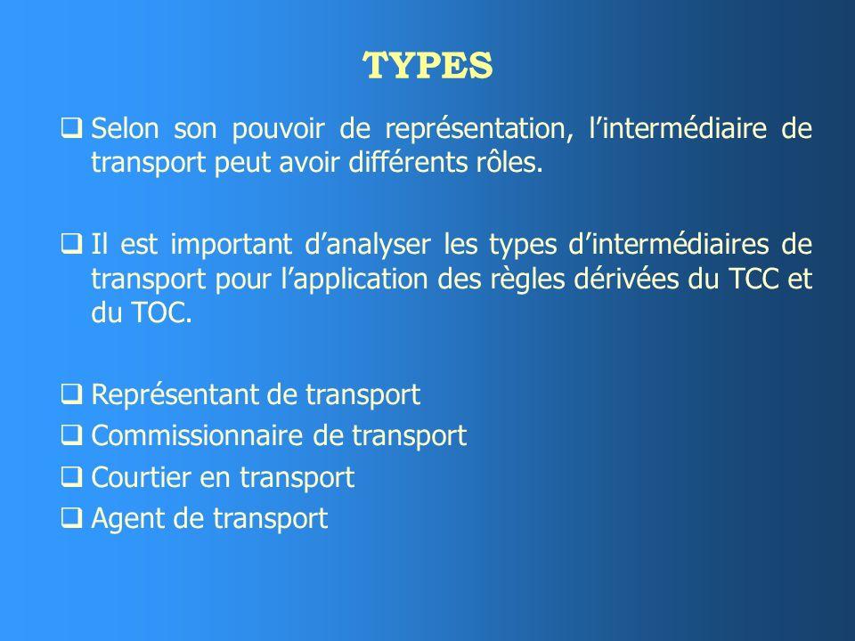 TYPES Selon son pouvoir de représentation, lintermédiaire de transport peut avoir différents rôles.