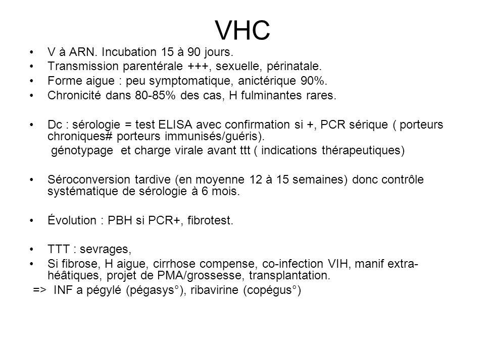 VHC V à ARN.Incubation 15 à 90 jours. Transmission parentérale +++, sexuelle, périnatale.