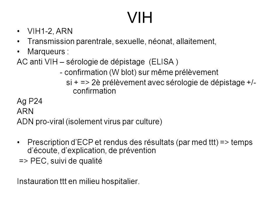 VIH VIH1-2, ARN Transmission parentrale, sexuelle, néonat, allaitement, Marqueurs : AC anti VIH – sérologie de dépistage (ELISA ) - confirmation (W blot) sur même prélèvement si + => 2è prélèvement avec sérologie de dépistage +/- confirmation Ag P24 ARN ADN pro-viral (isolement virus par culture) Prescription dECP et rendus des résultats (par med ttt) => temps découte, dexplication, de prévention => PEC, suivi de qualité Instauration ttt en milieu hospitalier.