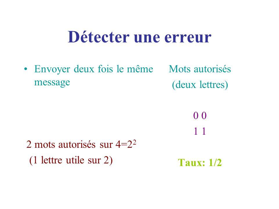 Détecter une erreur Envoyer deux fois le même message 2 mots autorisés sur 4=2 2 (1 lettre utile sur 2) Mots autorisés (deux lettres) 0 1 Taux: 1/2