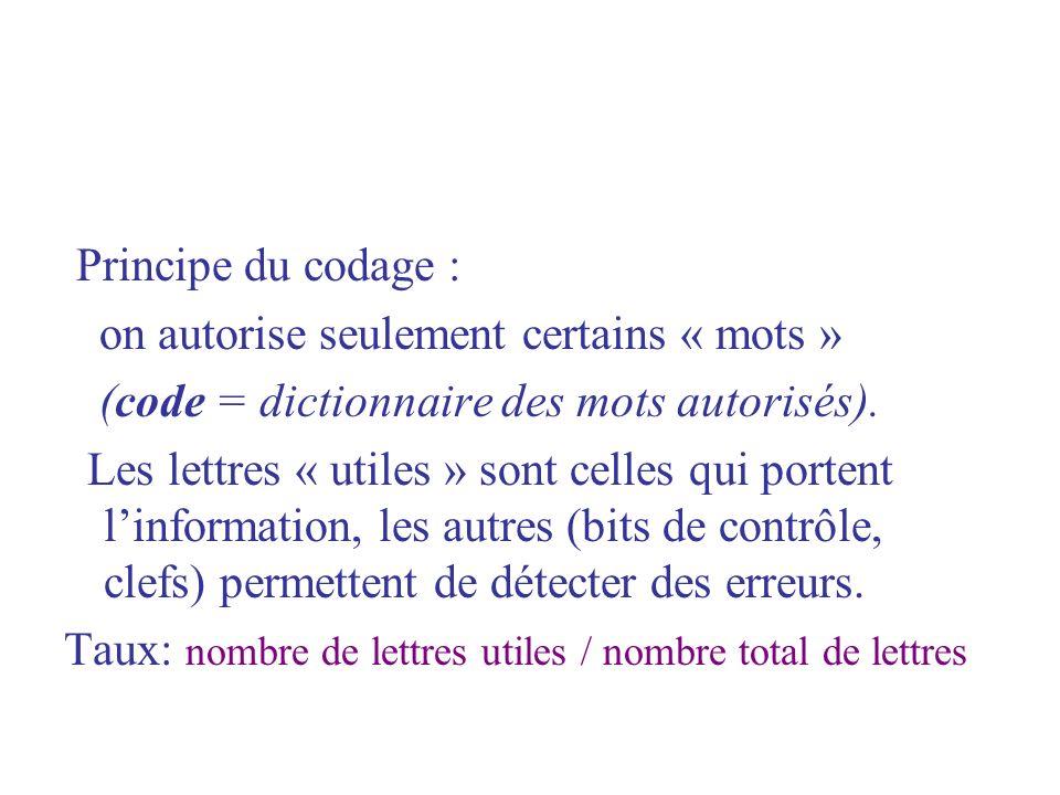 Principe du codage : on autorise seulement certains « mots » (code = dictionnaire des mots autorisés). Les lettres « utiles » sont celles qui portent