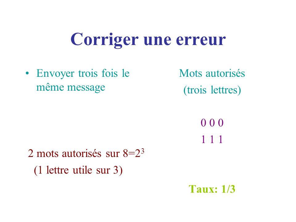 Corriger une erreur Envoyer trois fois le même message 2 mots autorisés sur 8=2 3 (1 lettre utile sur 3) Mots autorisés (trois lettres) 0 0 0 1 1 1 Ta