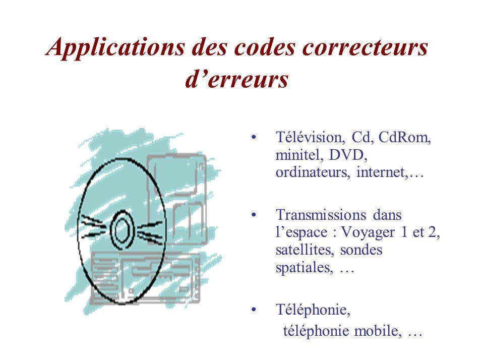 Applications des codes correcteurs derreurs Télévision, Cd, CdRom, minitel, DVD, ordinateurs, internet,… Transmissions dans lespace : Voyager 1 et 2,