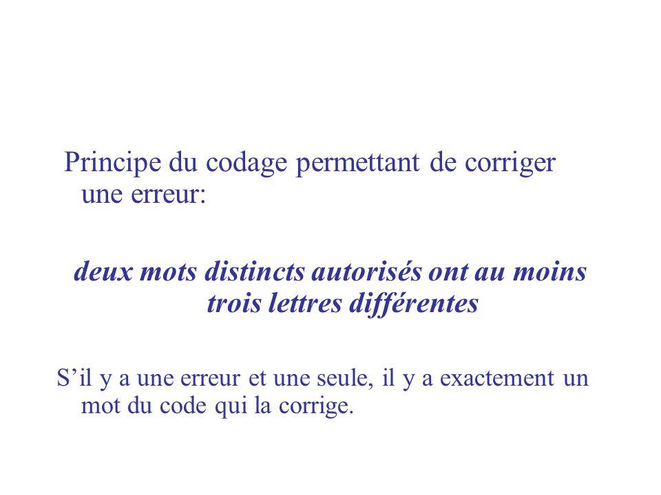 Principe du codage permettant de corriger une erreur: deux mots distincts autorisés ont au moins trois lettres différentes Sil y a une erreur et une s