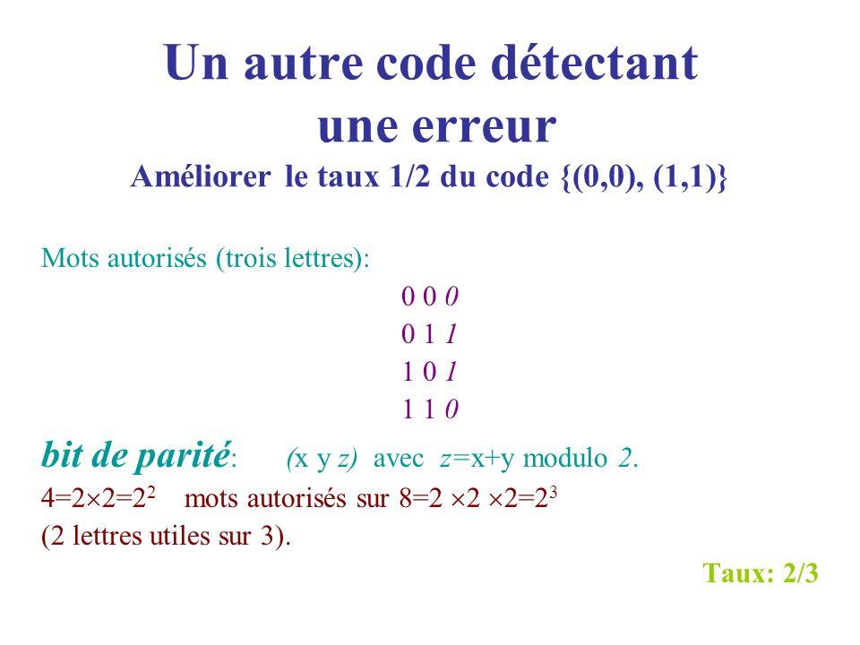 Un autre code détectant une erreur Améliorer le taux 1/2 du code {(0,0), (1,1)} Mots autorisés (trois lettres): 0 0 0 0 1 1 1 0 1 1 1 0 bit de parité