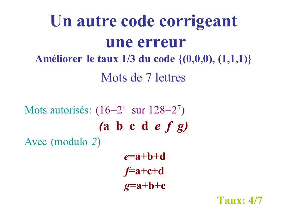Un autre code corrigeant une erreur Améliorer le taux 1/3 du code {(0,0,0), (1,1,1)} Mots de 7 lettres Mots autorisés: (16=2 4 sur 128=2 7 ) (a b c d
