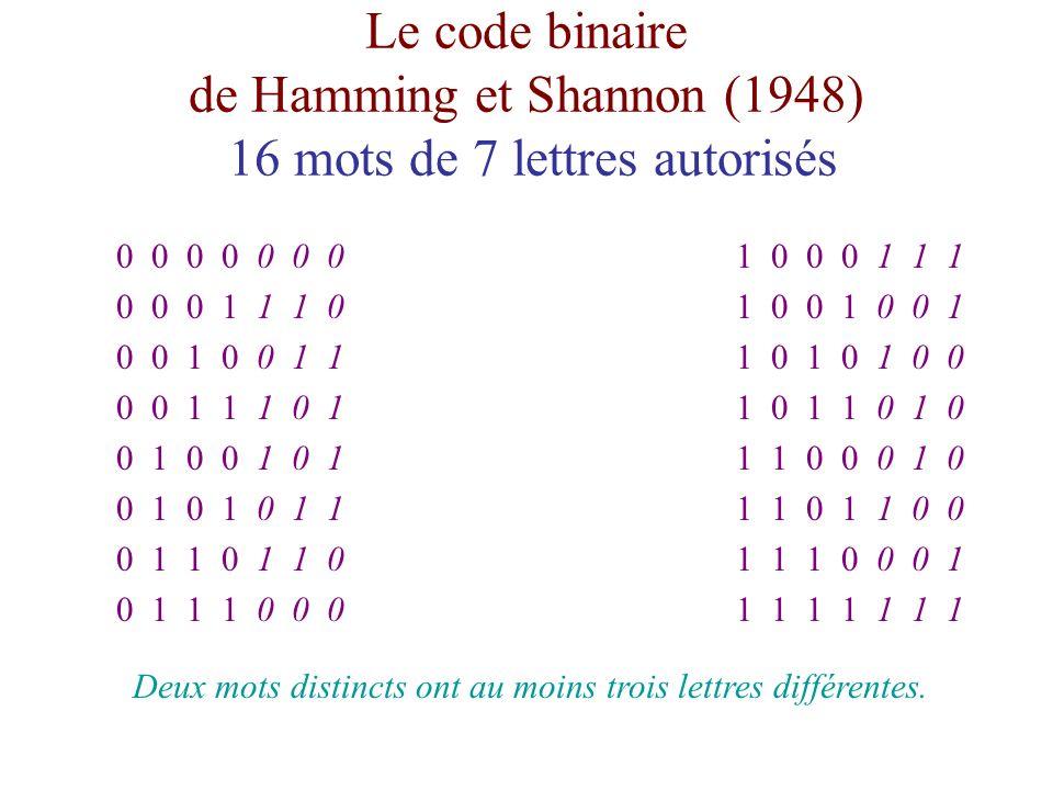 Le code binaire de Hamming et Shannon (1948) 16 mots de 7 lettres autorisés 0 0 0 0 0 0 0 0 0 0 1 1 1 0 0 0 1 0 0 1 1 0 0 1 1 1 0 1 0 1 0 0 1 0 1 0 1