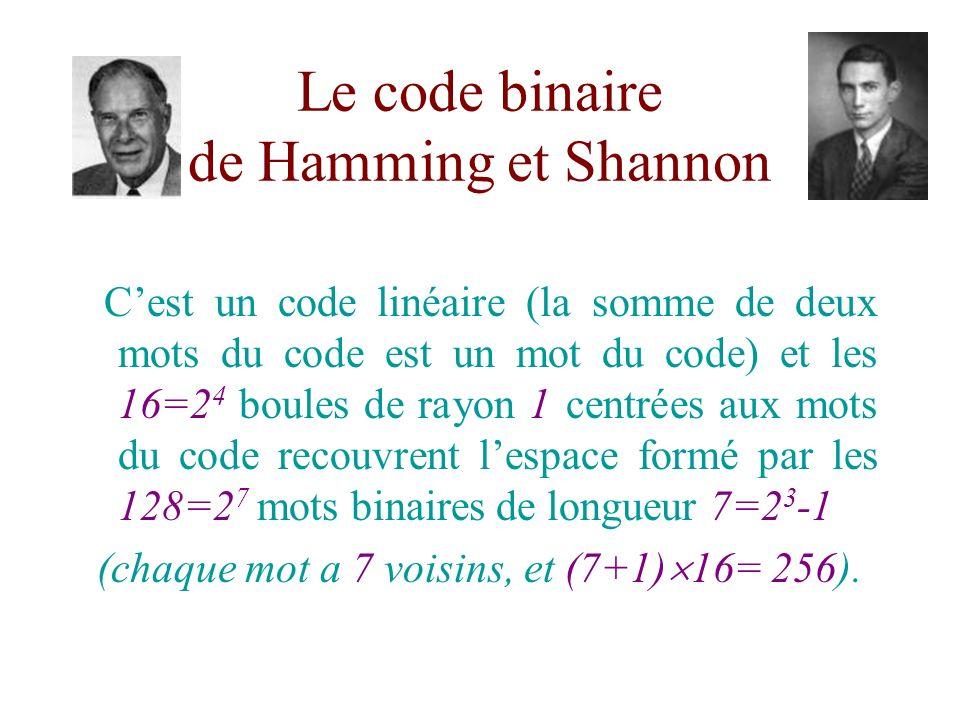 Le code binaire de Hamming et Shannon Cest un code linéaire (la somme de deux mots du code est un mot du code) et les 16=2 4 boules de rayon 1 centrée