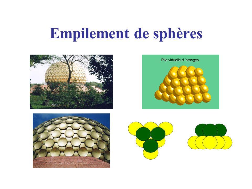 Empilement de sphères