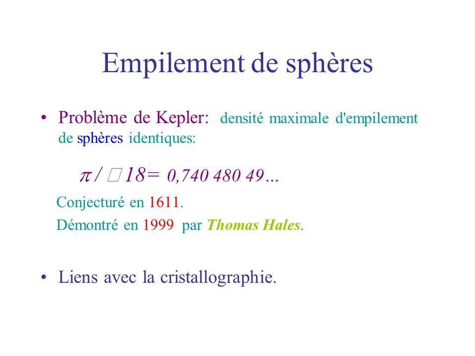 Problème de Kepler: densité maximale d'empilement de sphères identiques: / 18= 0,740 480 49… Conjecturé en 1611. Démontré en 1999 par Thomas Hales. Li